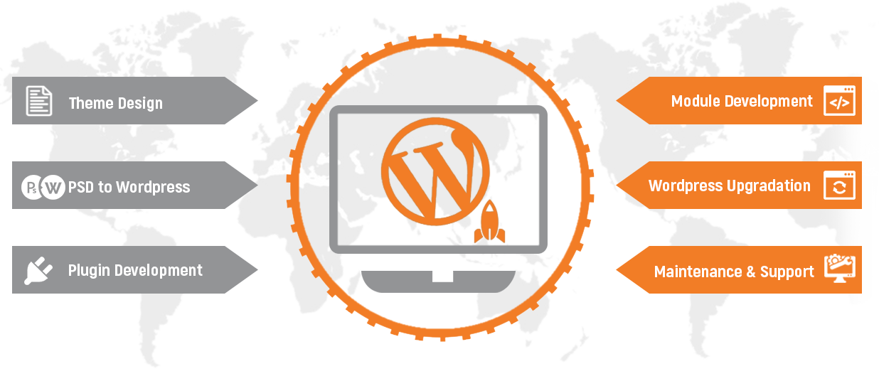 Holas pagyrimas Šviesa wordpress module development - ezexpressway.com